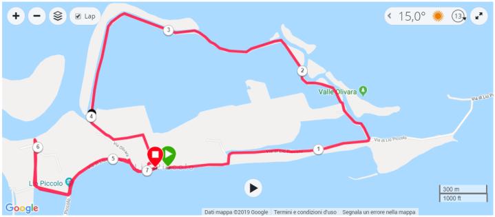 Corsa di PAsquetta